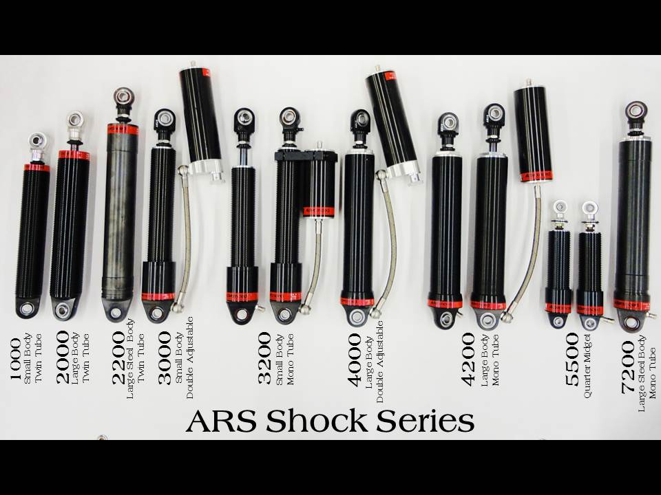 Shock Series Explained