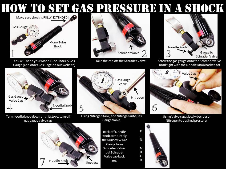 How to set Gas Pressure in a Shock