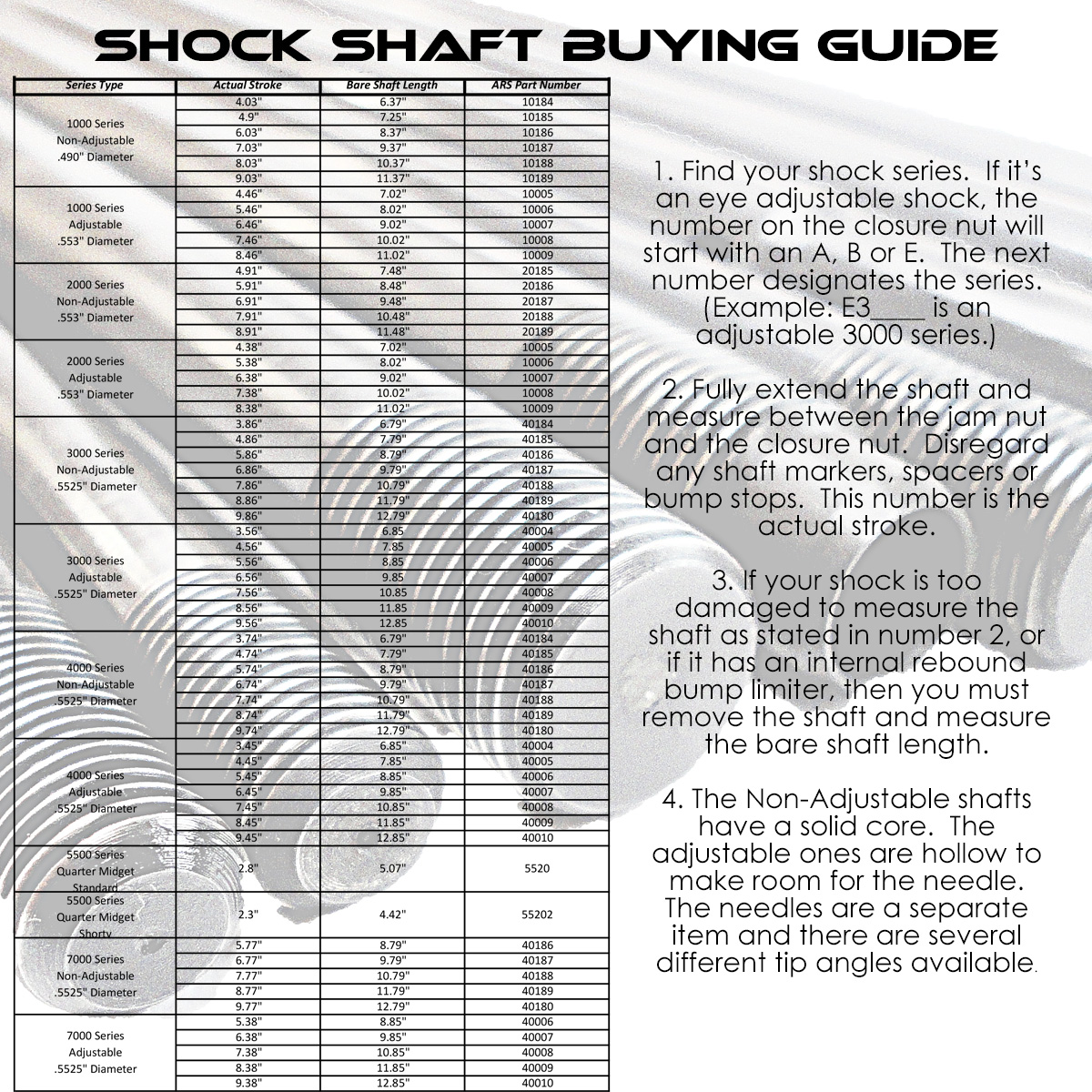 Shock Shaft Buying Guide